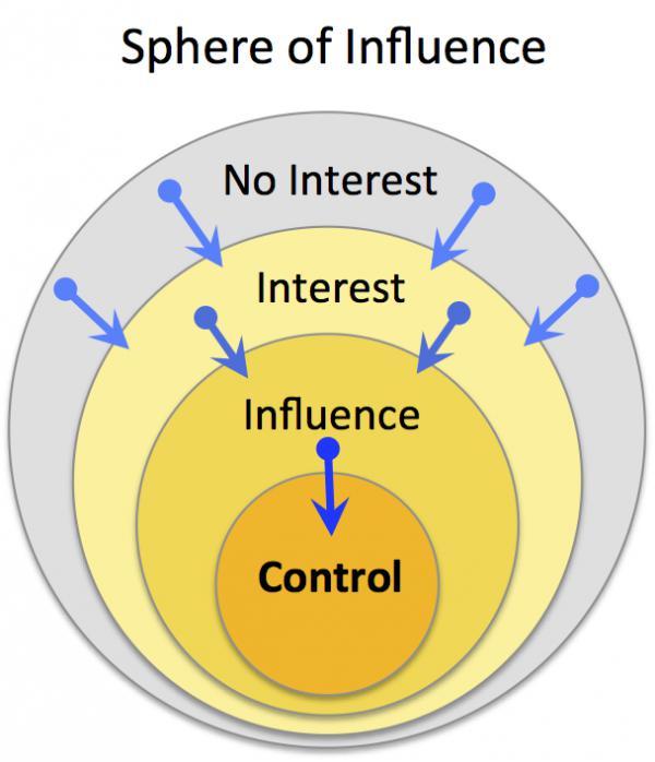institutional money mediadaten