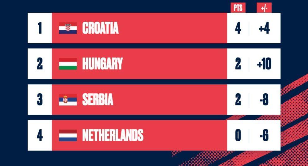 Iz domovine su otišle da se jedva i znalo da igraju, a sad su Hrvatice na Euru glavna priča!